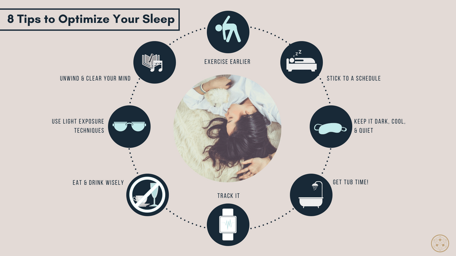 8 Tips For a Great Night's Sleep
